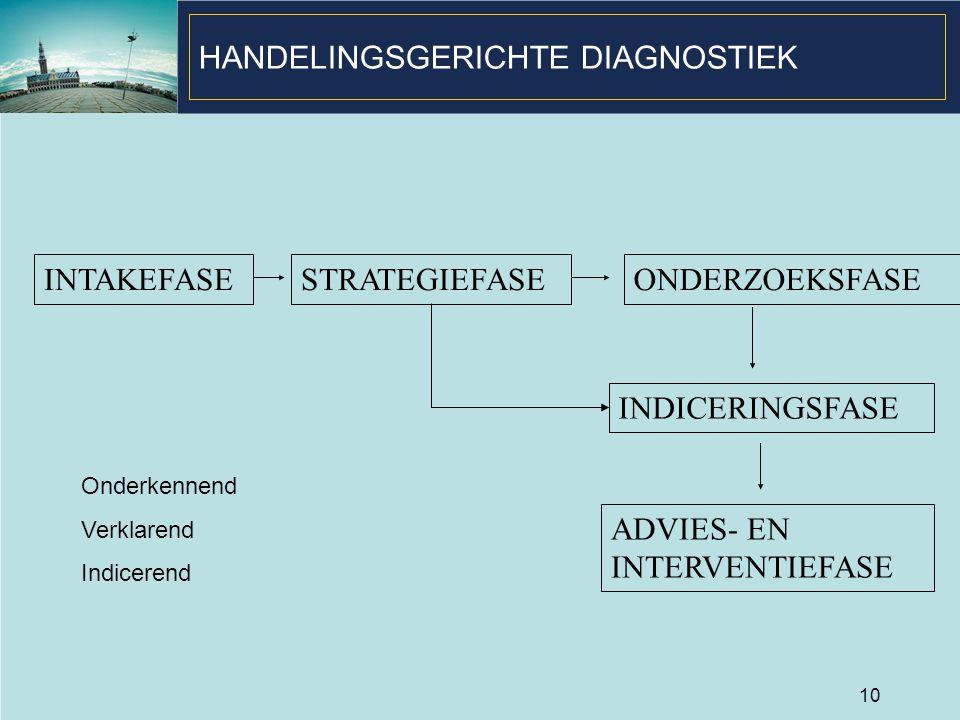 HANDELINGSGERICHTE DIAGNOSTIEK