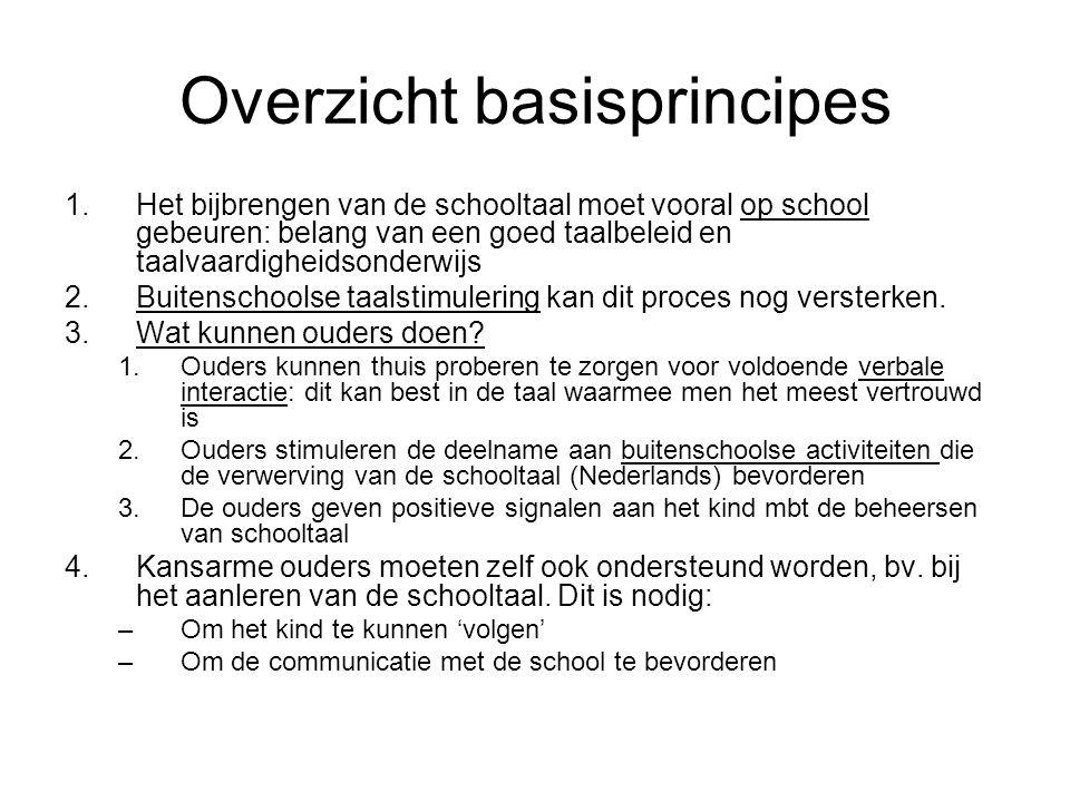 Overzicht basisprincipes