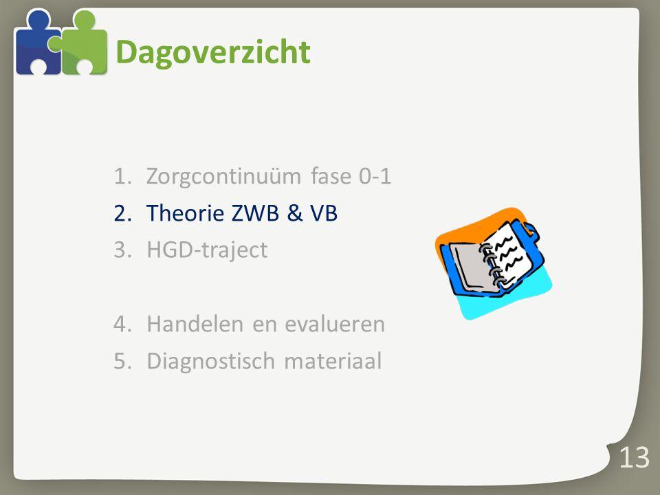 Dagoverzicht Zorgcontinuüm fase 0-1 Theorie ZWB & VB HGD-traject
