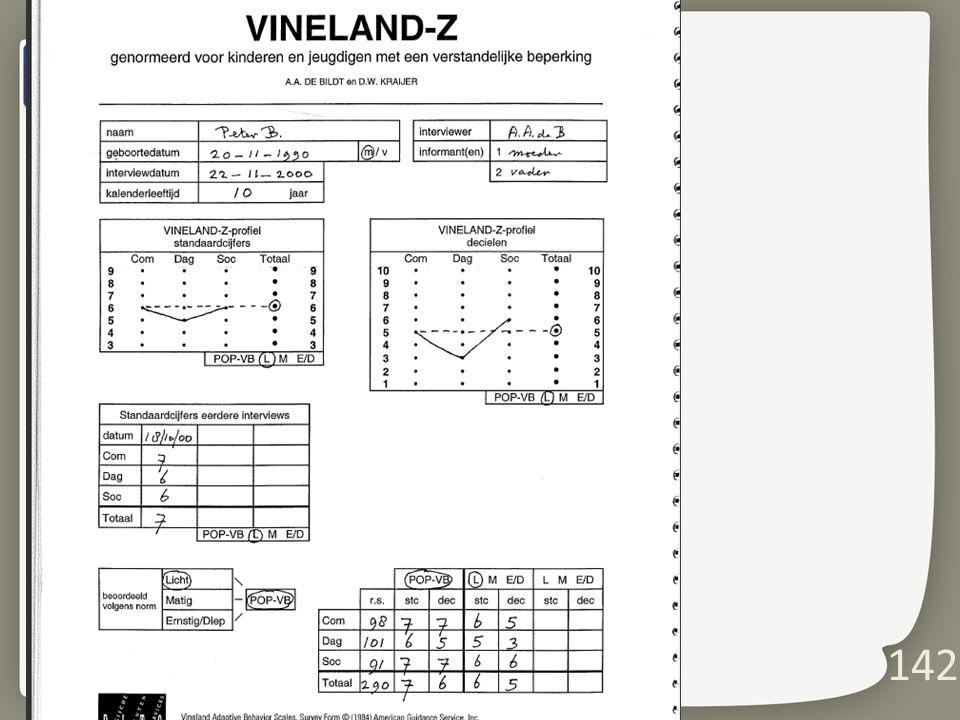 Illustreren scan ingevuld scoreformulier p. 50