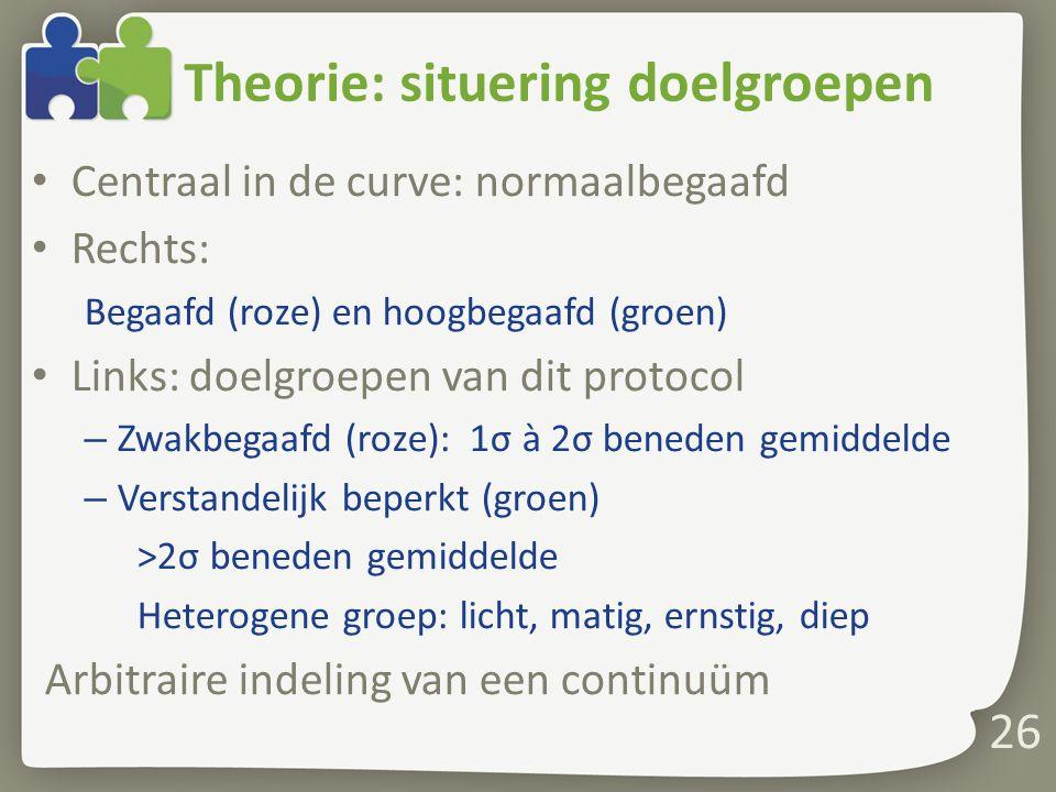 Theorie: situering doelgroepen
