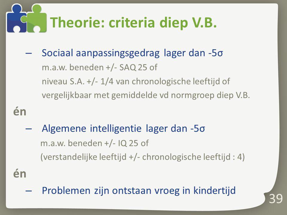 Theorie: criteria diep V.B.