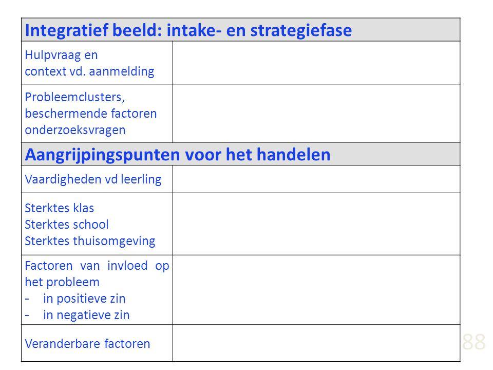 Integratief beeld: intake- en strategiefase