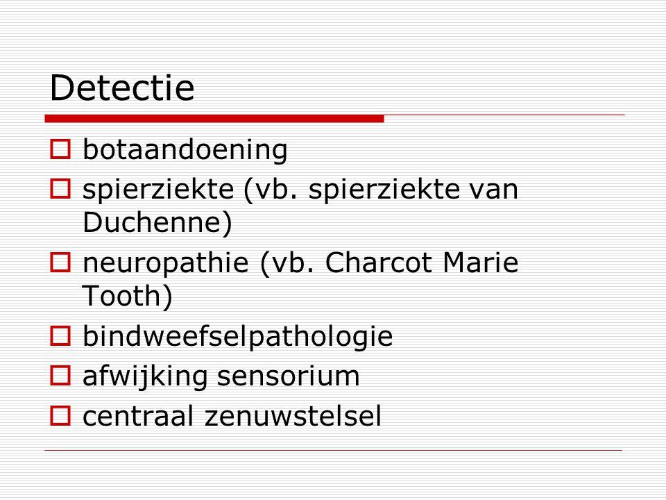 Detectie botaandoening spierziekte (vb. spierziekte van Duchenne)