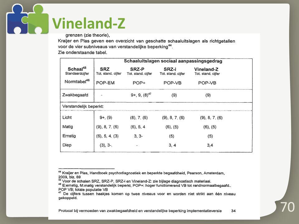 Vineland-Z 70 70