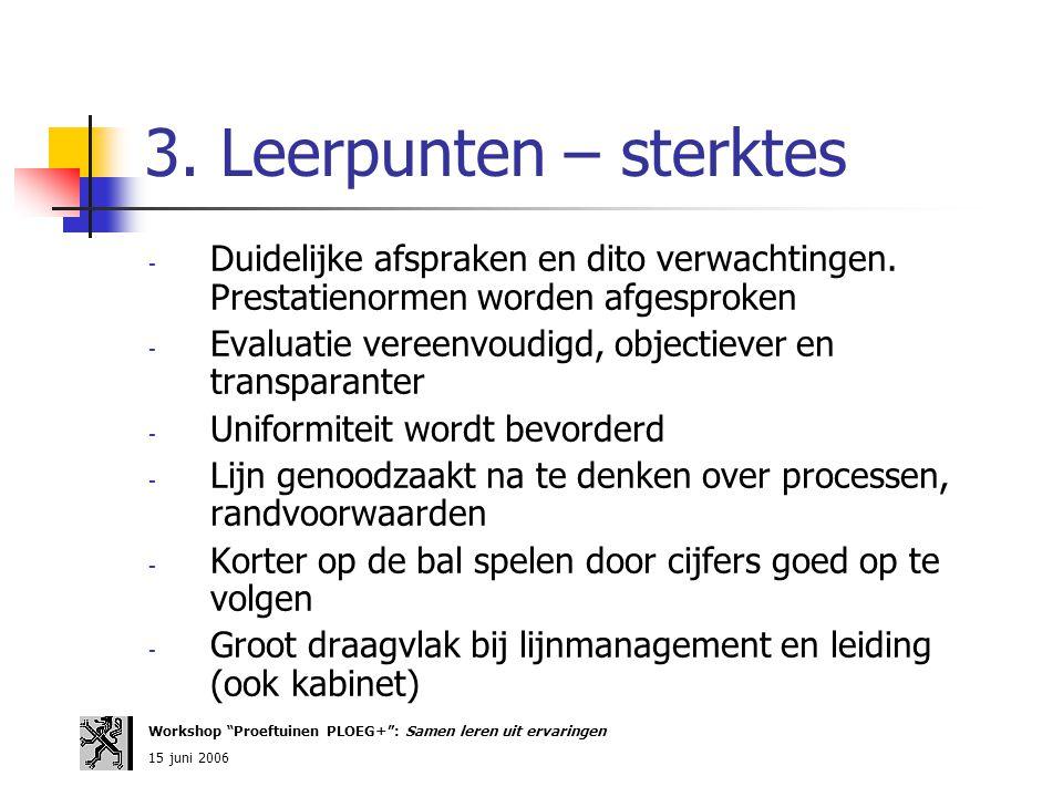 3. Leerpunten – sterktes Duidelijke afspraken en dito verwachtingen. Prestatienormen worden afgesproken.
