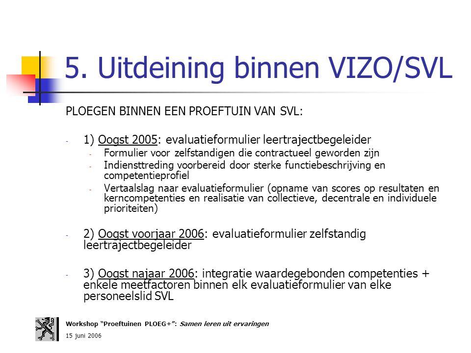 5. Uitdeining binnen VIZO/SVL