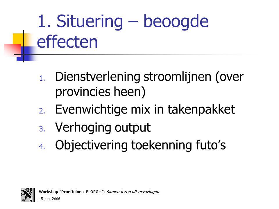 1. Situering – beoogde effecten