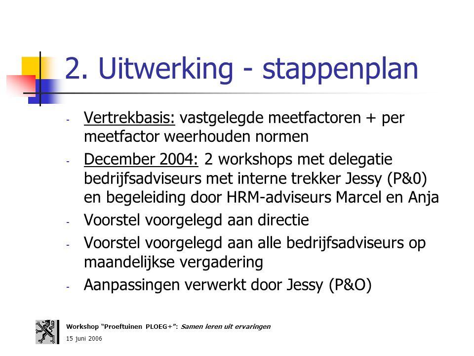 2. Uitwerking - stappenplan