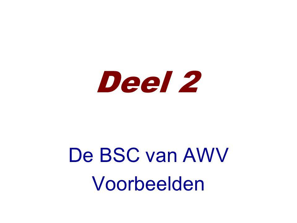 De BSC van AWV Voorbeelden