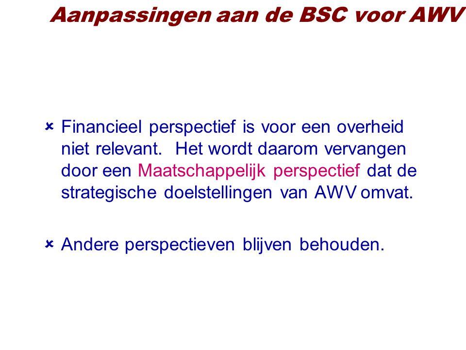 Aanpassingen aan de BSC voor AWV