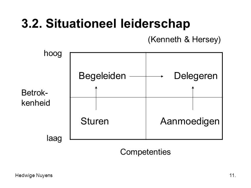 3.2. Situationeel leiderschap