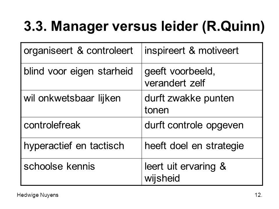 3.3. Manager versus leider (R.Quinn)