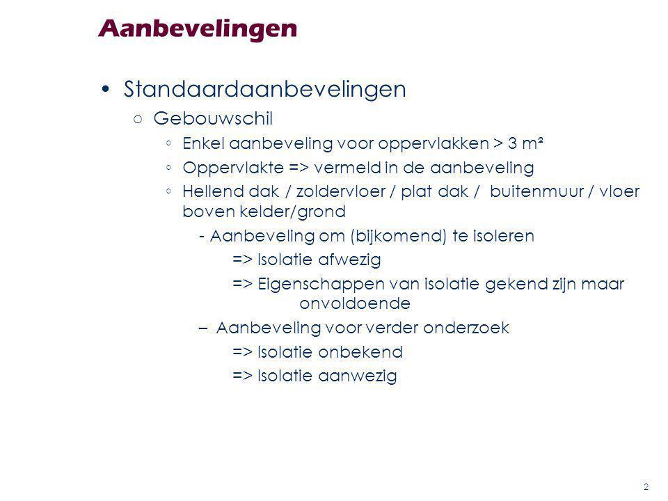 Aanbevelingen Standaardaanbevelingen Gebouwschil