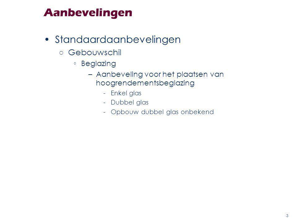 Aanbevelingen Standaardaanbevelingen Gebouwschil Beglazing