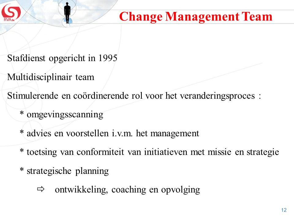 Change Management Team