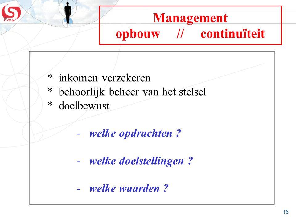 Management opbouw // continuïteit
