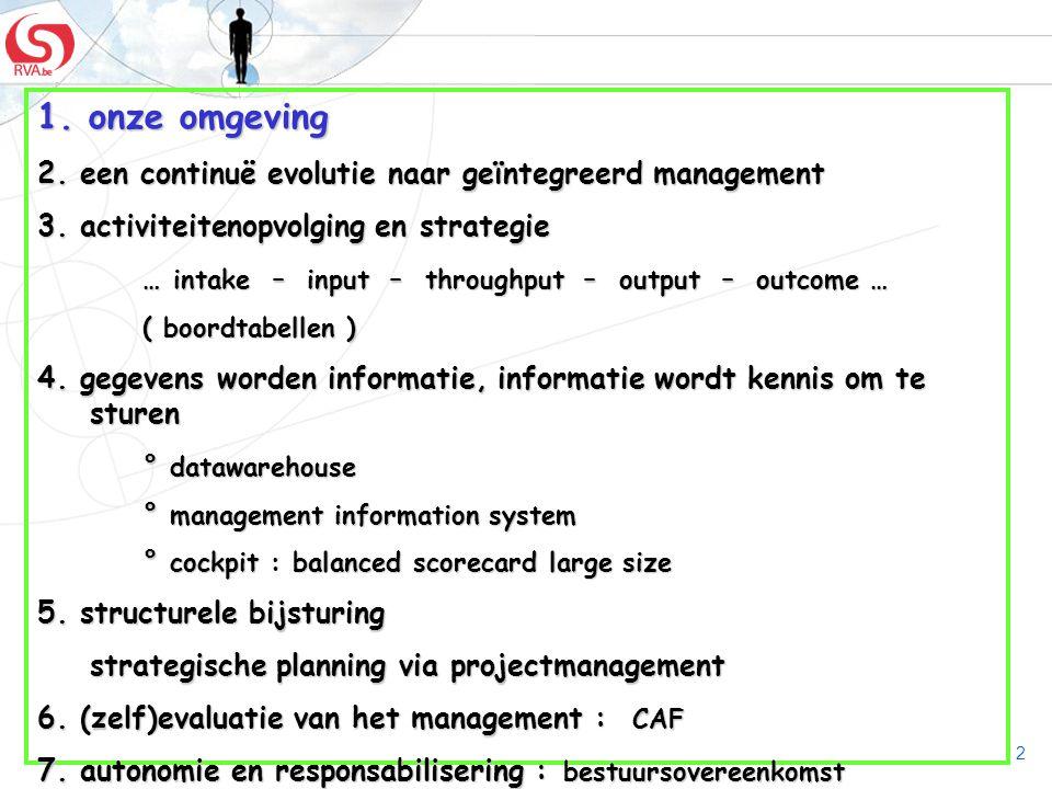 1. onze omgeving 2. een continuë evolutie naar geïntegreerd management