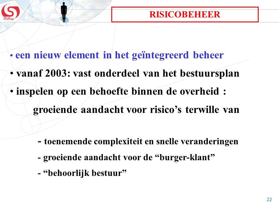 vanaf 2003: vast onderdeel van het bestuursplan
