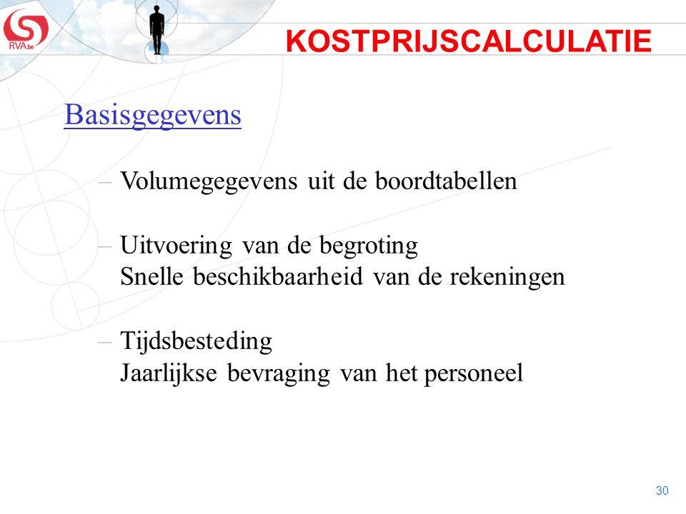 KOSTPRIJSCALCULATIE Basisgegevens Volumegegevens uit de boordtabellen