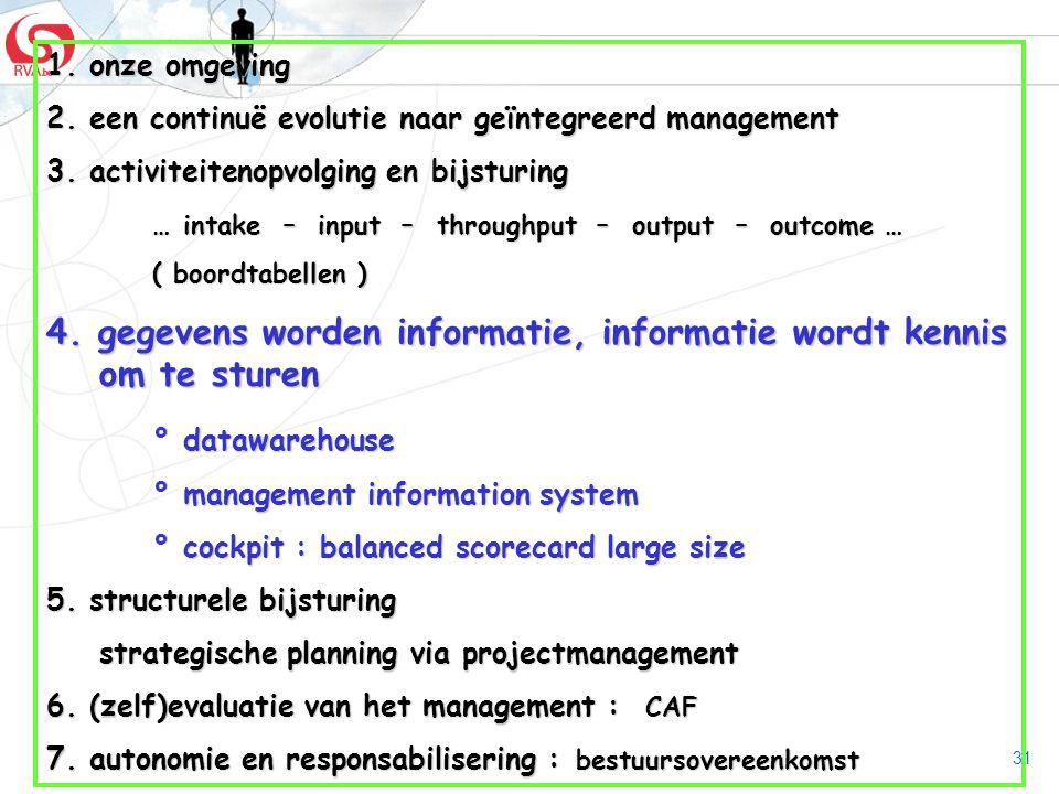 4. gegevens worden informatie, informatie wordt kennis om te sturen