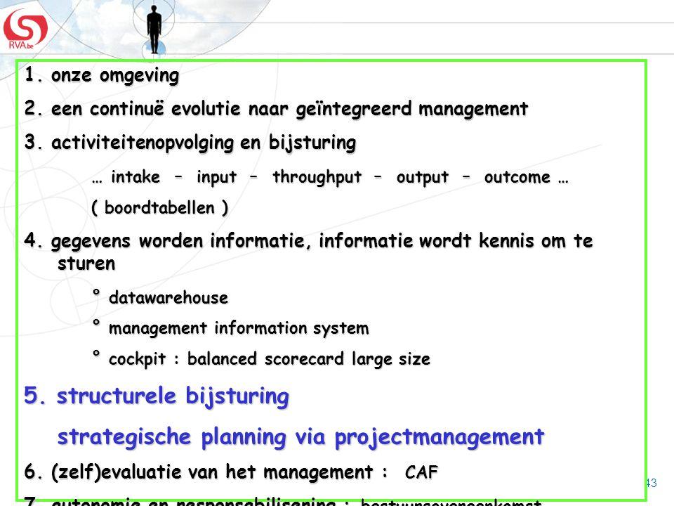 5. structurele bijsturing strategische planning via projectmanagement