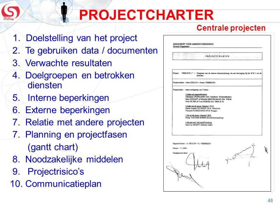 PROJECTCHARTER 1. Doelstelling van het project
