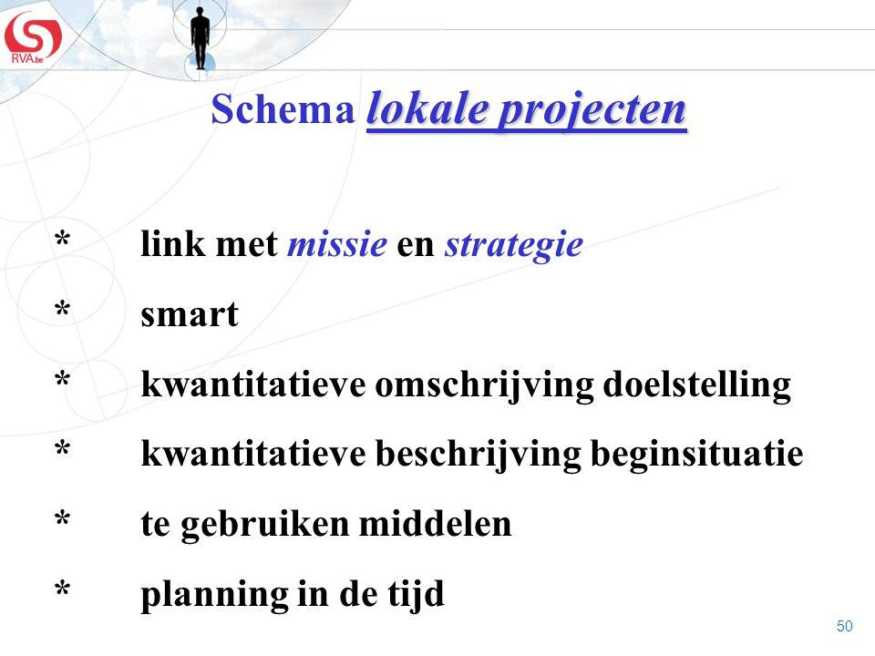 Schema lokale projecten