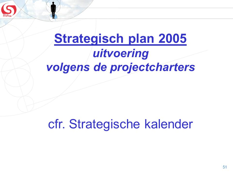 Strategisch plan 2005 uitvoering volgens de projectcharters cfr
