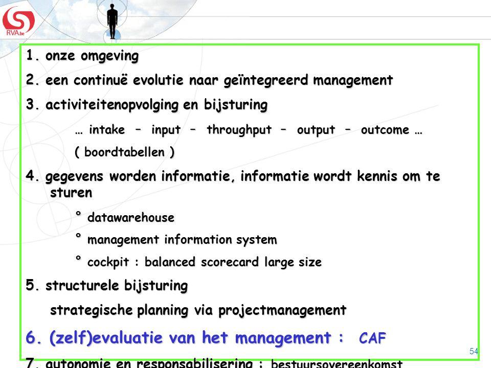 6. (zelf)evaluatie van het management : CAF