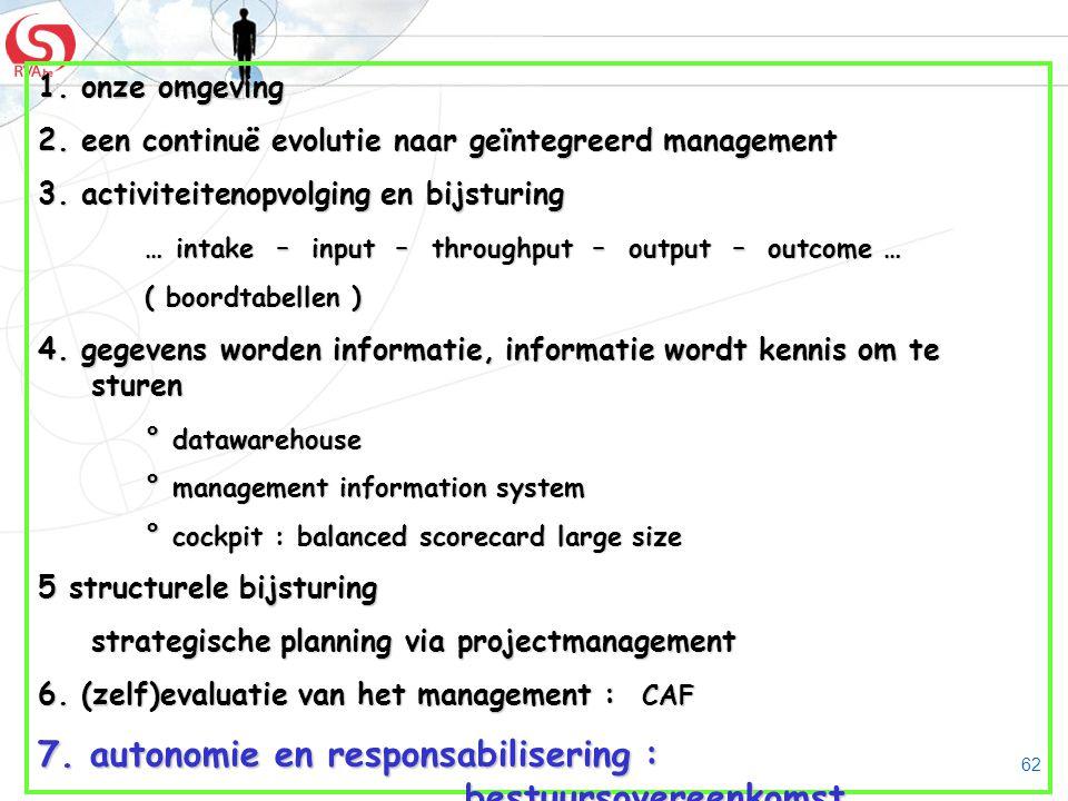7. autonomie en responsabilisering : bestuursovereenkomst