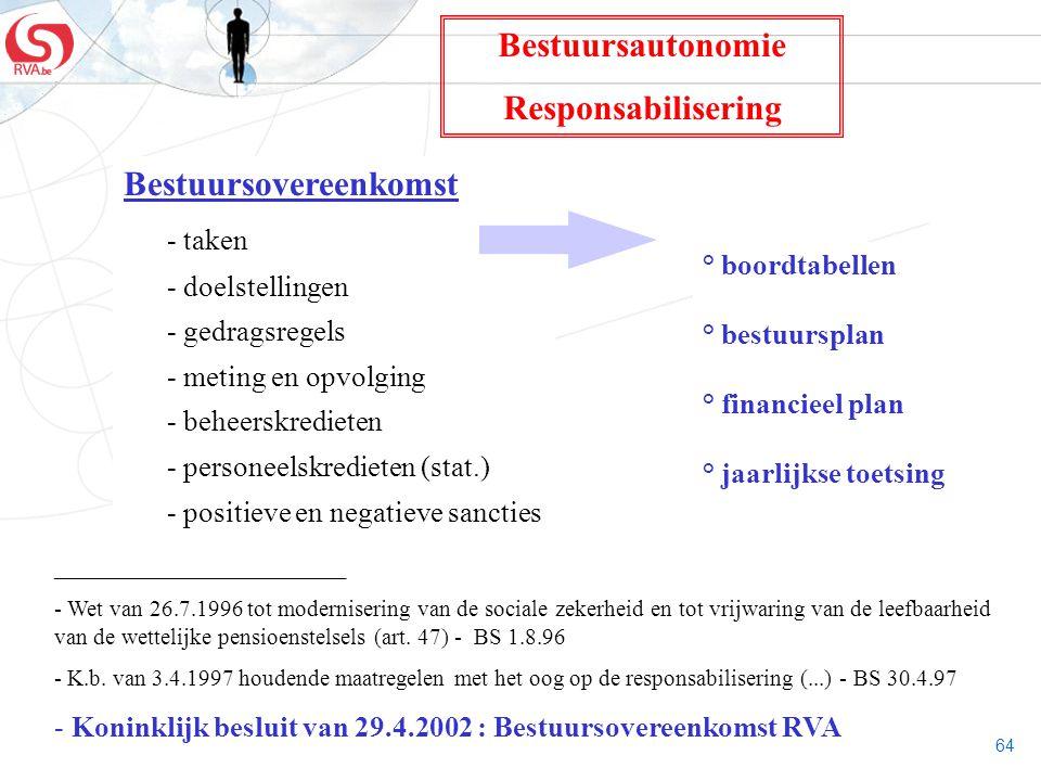 Bestuursautonomie Responsabilisering
