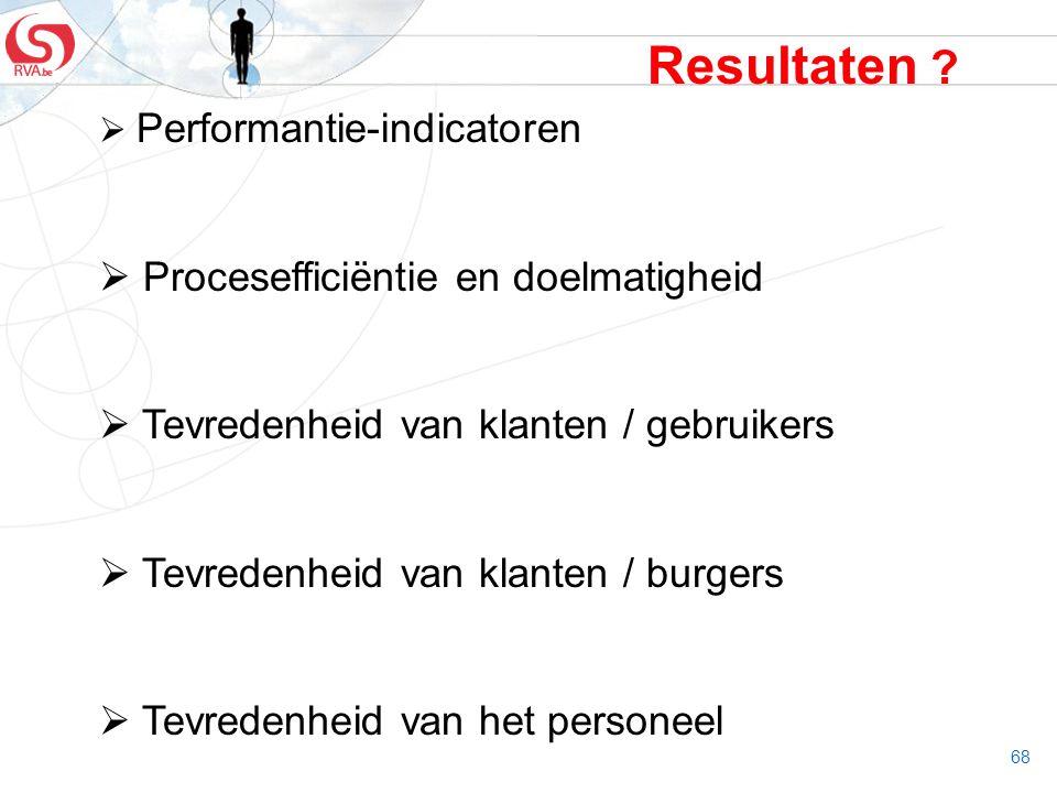 Resultaten Procesefficiëntie en doelmatigheid