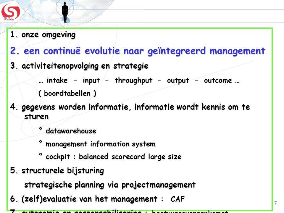2. een continuë evolutie naar geïntegreerd management