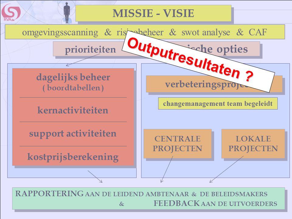 Outputresultaten MISSIE - VISIE