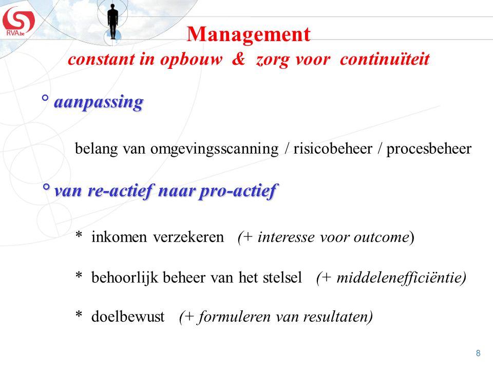 Management constant in opbouw & zorg voor continuïteit