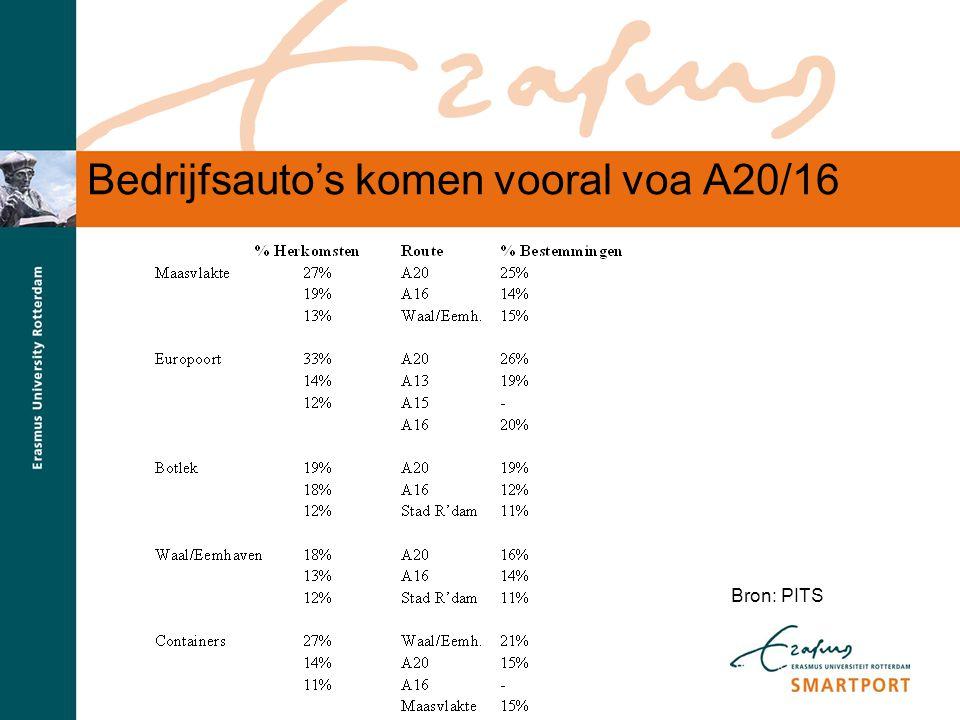 Bedrijfsauto's komen vooral voa A20/16