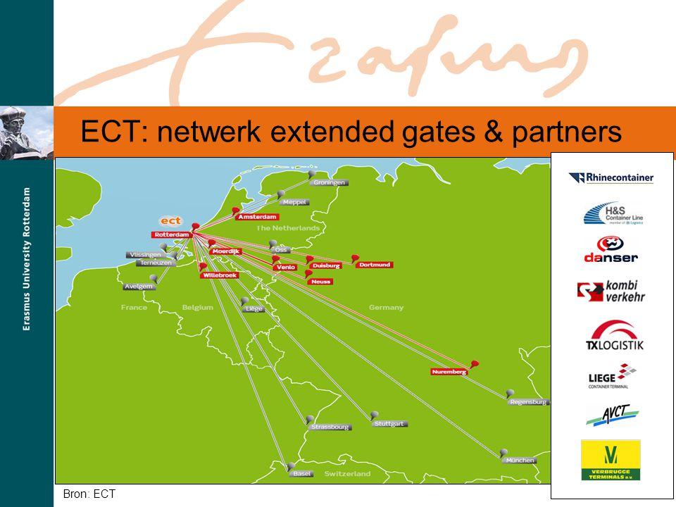 ECT: netwerk extended gates & partners