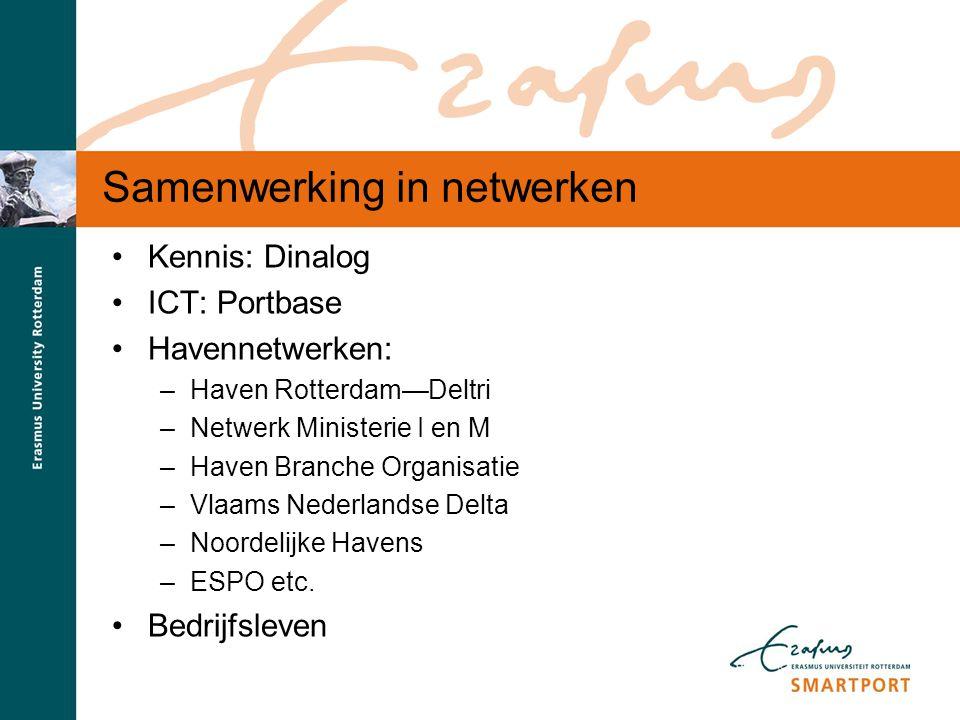 Samenwerking in netwerken