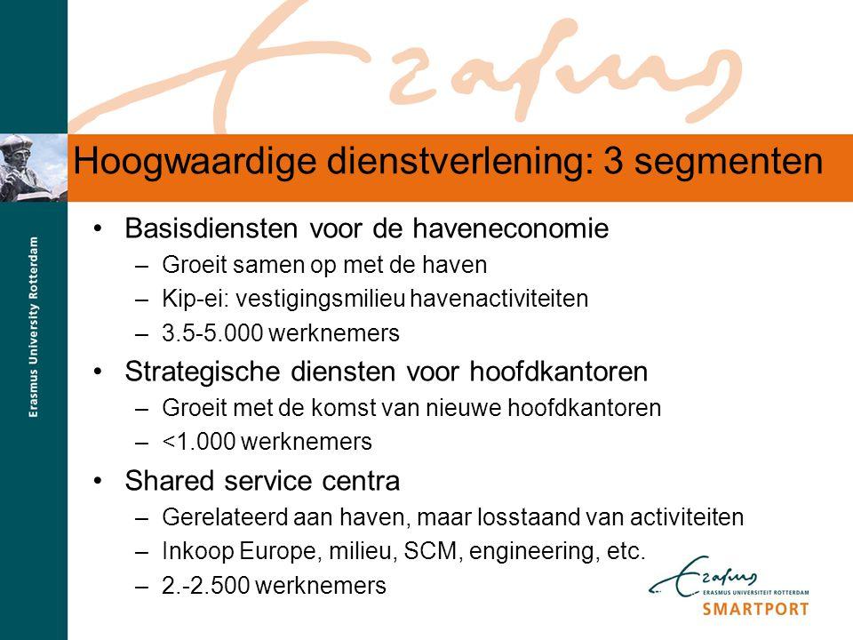 Hoogwaardige dienstverlening: 3 segmenten