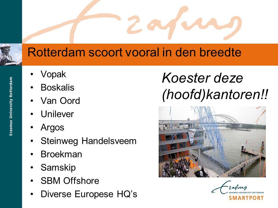 Rotterdam scoort vooral in den breedte