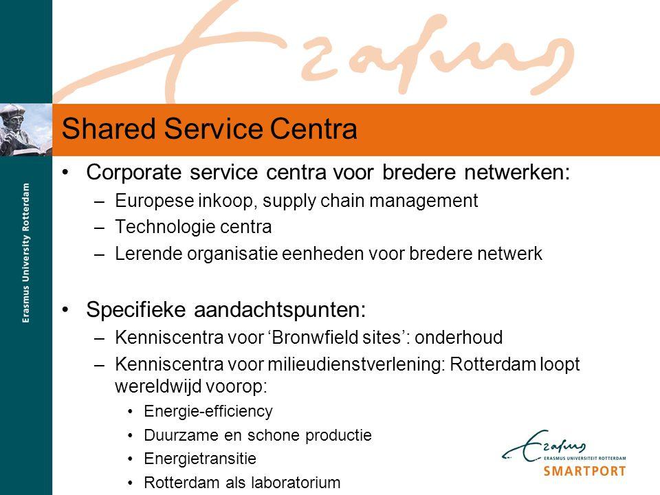 Shared Service Centra Corporate service centra voor bredere netwerken: