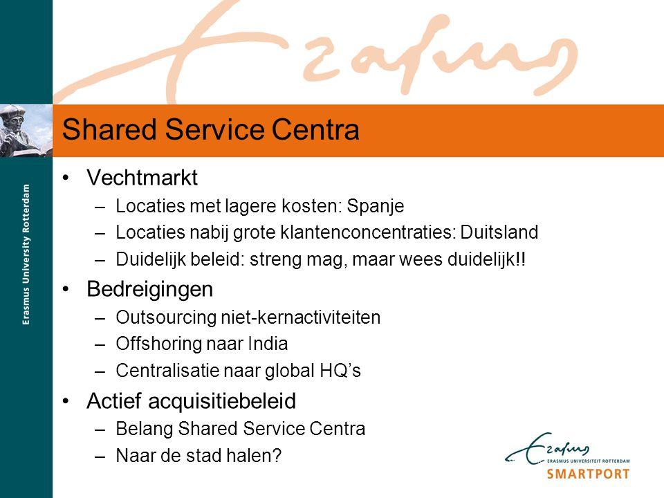 Shared Service Centra Vechtmarkt Bedreigingen Actief acquisitiebeleid