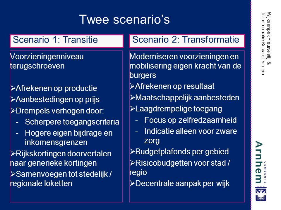 Twee scenario's Scenario 1: Transitie Scenario 2: Transformatie