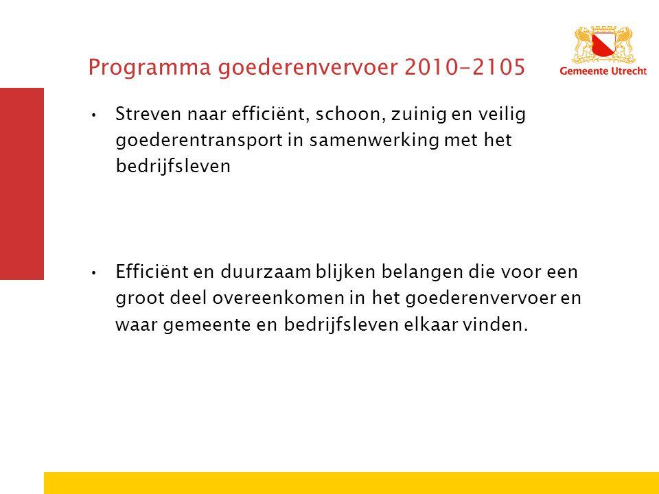 Programma goederenvervoer 2010-2105