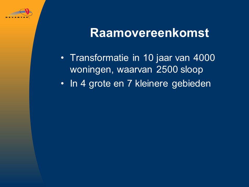Raamovereenkomst Transformatie in 10 jaar van 4000 woningen, waarvan 2500 sloop.