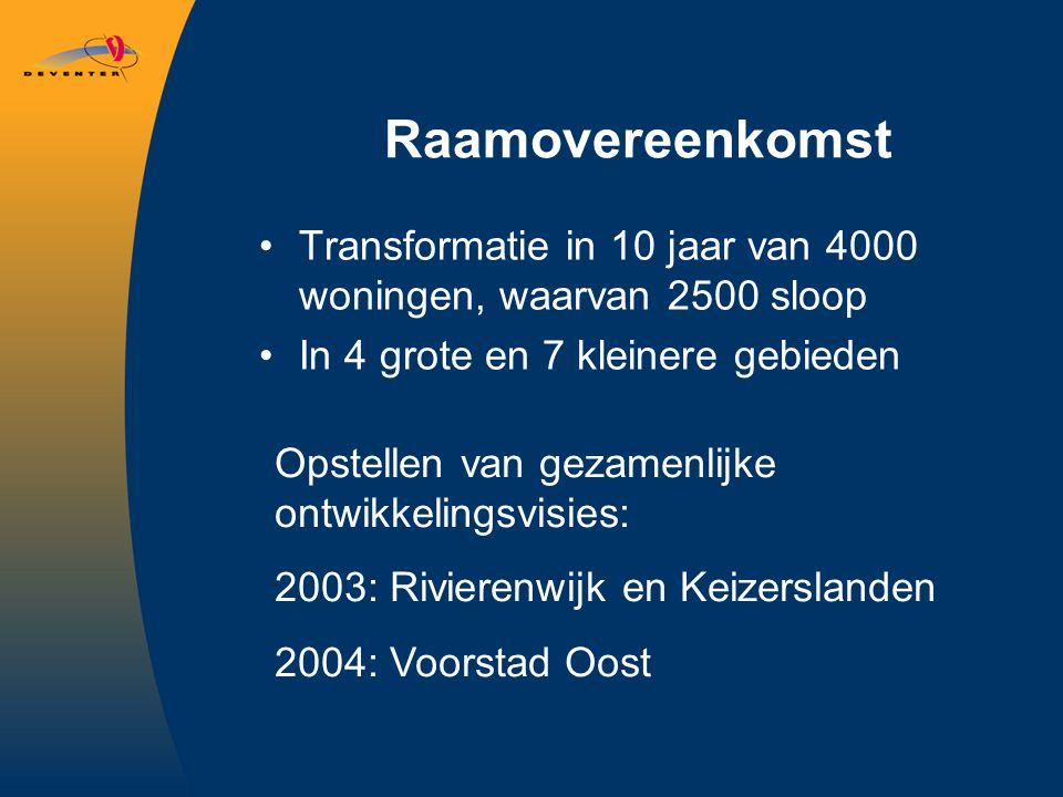 Raamovereenkomst Transformatie in 10 jaar van 4000 woningen, waarvan 2500 sloop. In 4 grote en 7 kleinere gebieden.