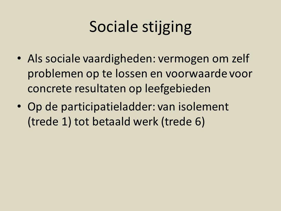 Sociale stijging Als sociale vaardigheden: vermogen om zelf problemen op te lossen en voorwaarde voor concrete resultaten op leefgebieden.