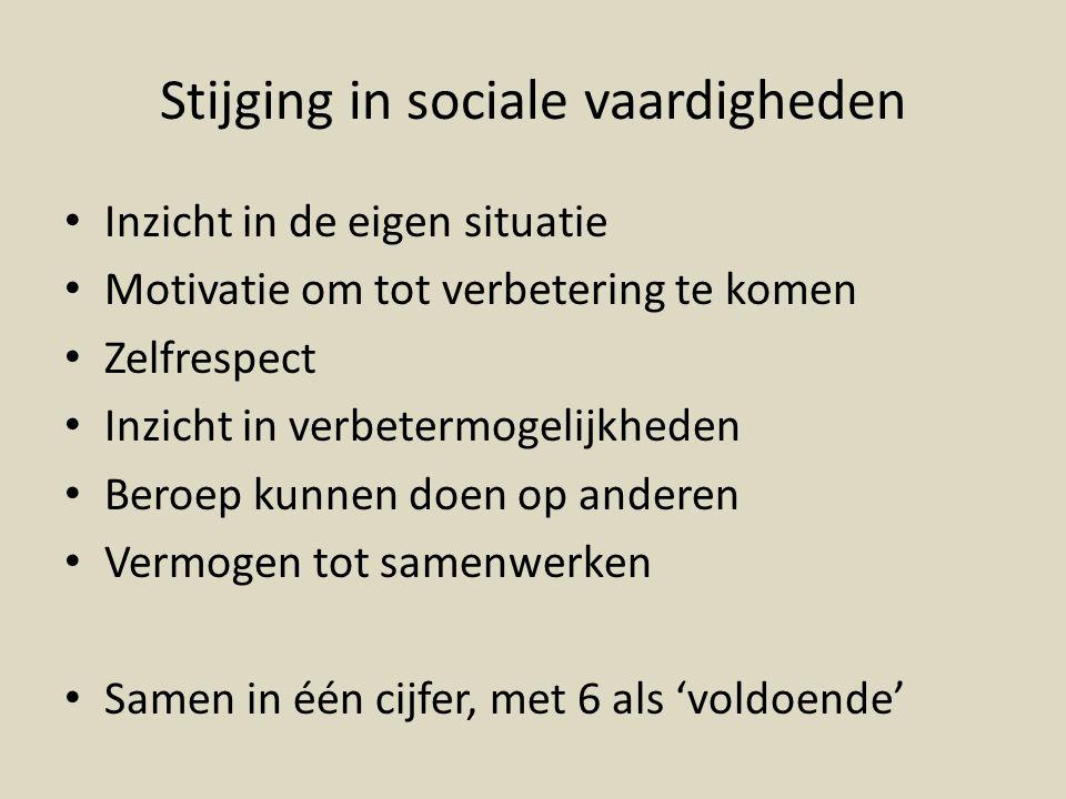 Stijging in sociale vaardigheden