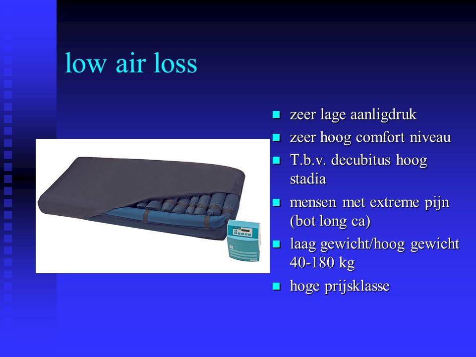 low air loss zeer lage aanligdruk zeer hoog comfort niveau
